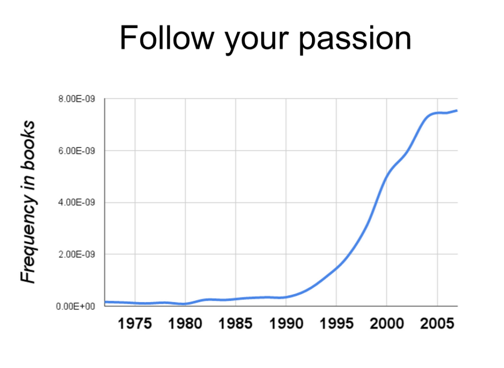 what are you passionate about dating examples